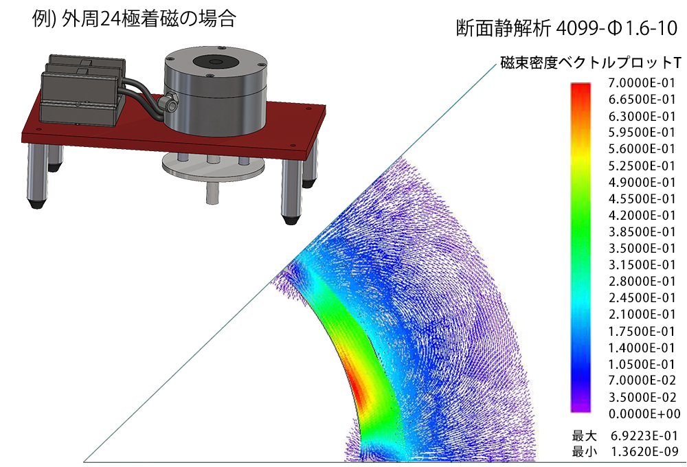 着磁ヨーク/磁場解析 | モータ、着磁ヨークに関わることは東京モー ...